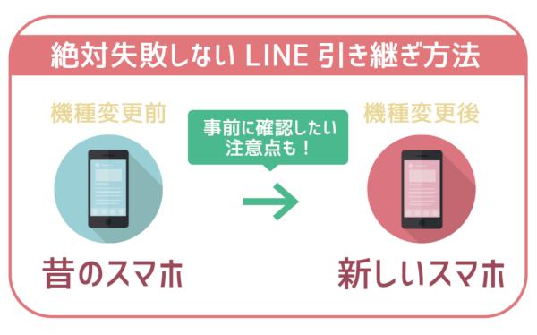 【完全保存版】絶対失敗しない!機種変更時にLINEを引き継ぐ方法と注意点。